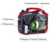 Ремонт инвентарных генераторов